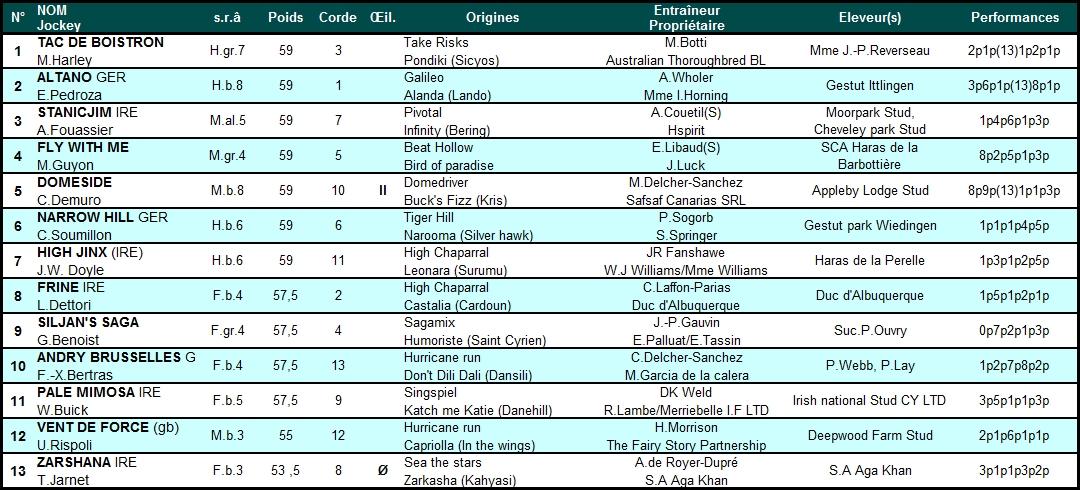 Prix Royal Oak 2014 (Gr.I, Longchamp) 26-10 : Tac de Boistron RoyalOak2014
